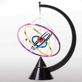 Kinetický svet - Orbita